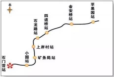 今年北京16条地铁线同时在建 附线路详情 周边新盘最全汇总图片