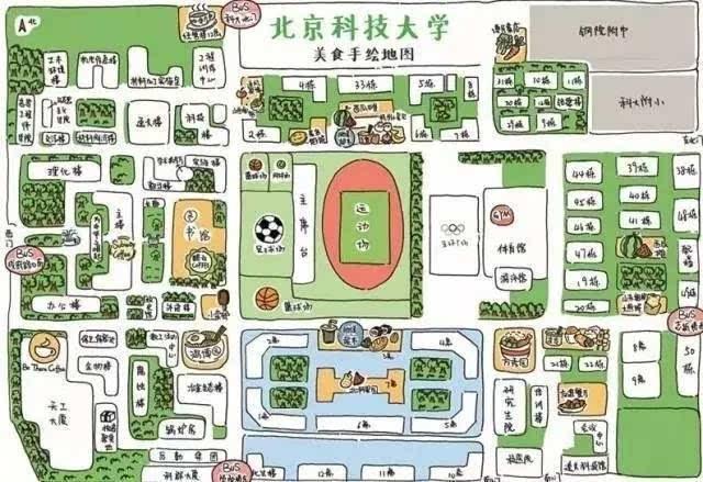 北京科技大学美食手绘地图