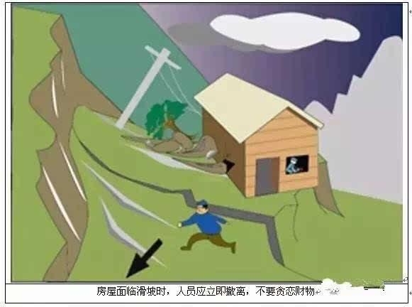 山区发生泥石流,怎样确保安全图片