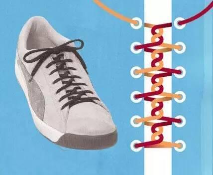 其它 正文    您是否因鞋带的系法过于单一而苦恼呢?