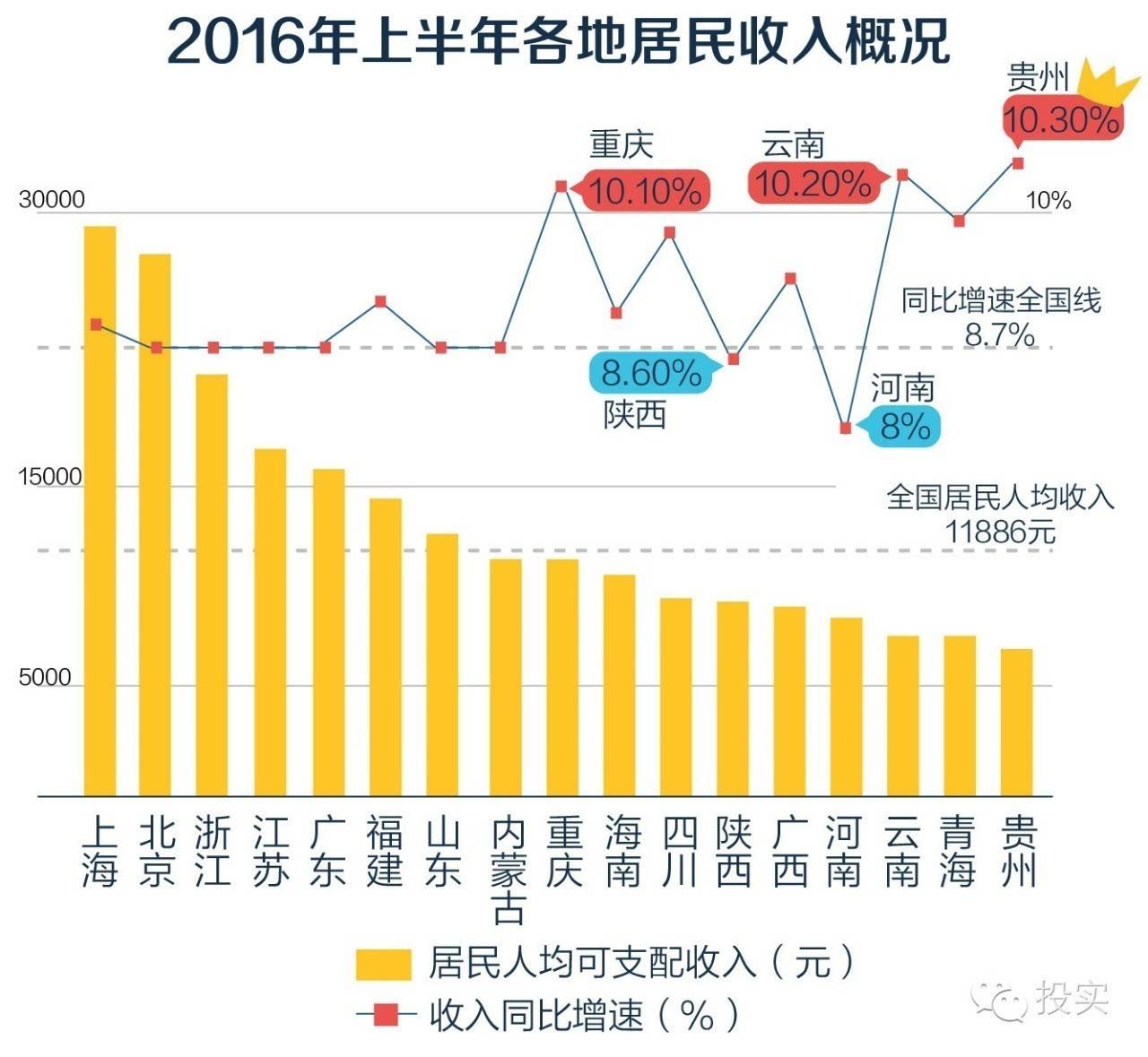 河南南乐gdp_2018河南gdp排名 河南各市gdp排名2018 去年1 4季度河南各市生产总值排名 国内财经