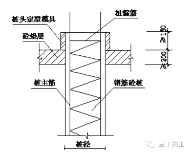 2,工具:电动葫芦,电焊机,钢卷尺,抹子,线绳.