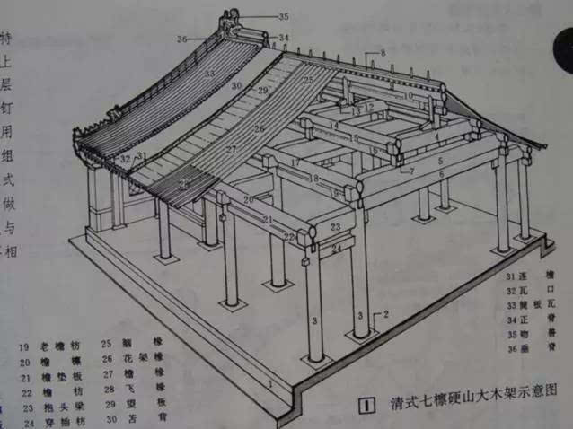 中国古建筑的精髓