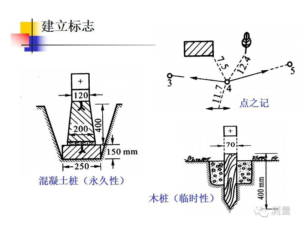 2016年北京科技大学(远程网络教育)秋季招生,正式启动