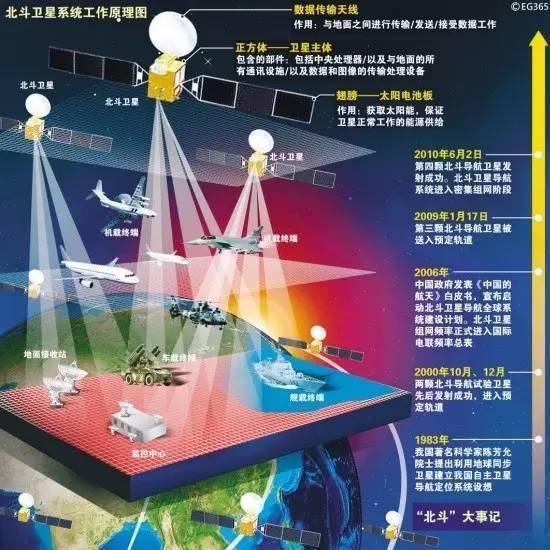 向中国人民解放军致敬 建军89周年纪念