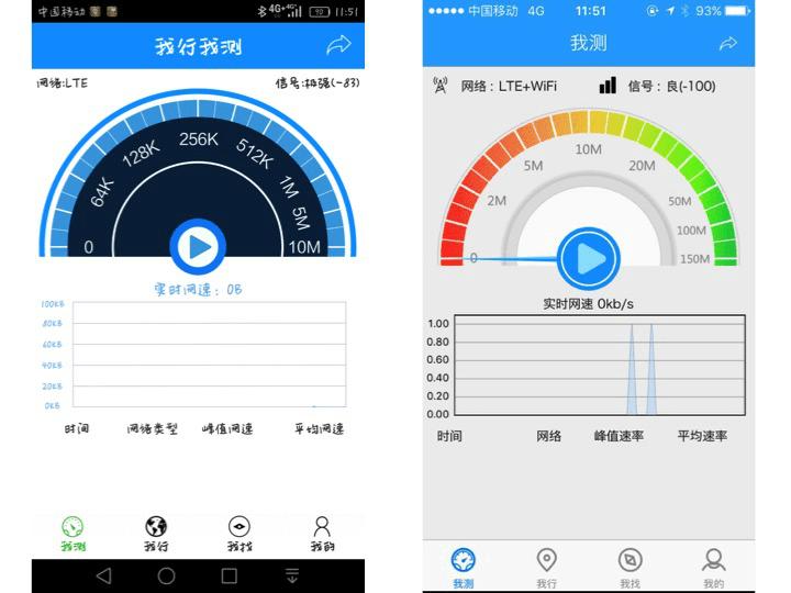 华为p9 vs iphone6s 信号强度对比实测