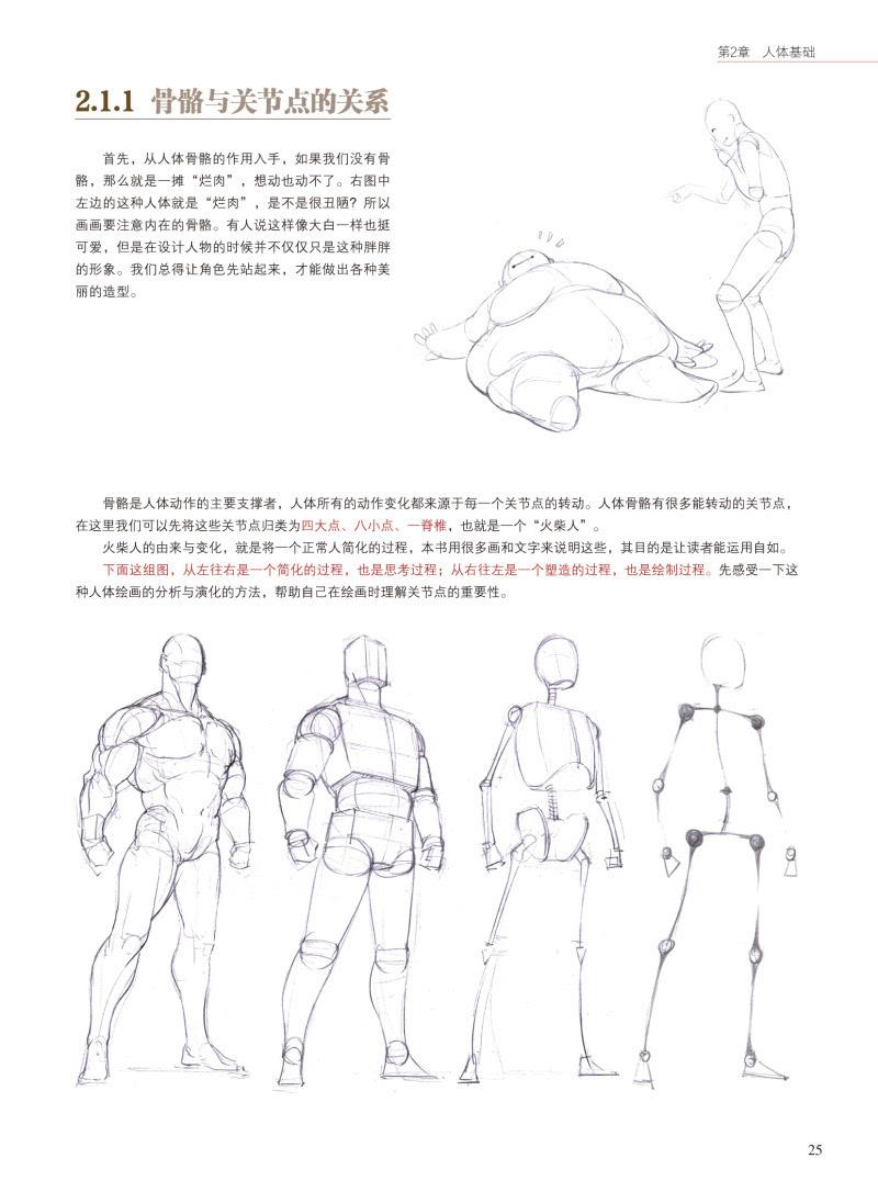 人体结构绘画教程