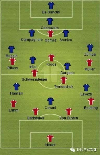 如何分析足球比赛之球员站位