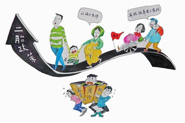 幼儿园人员控制总量对经济社会影响