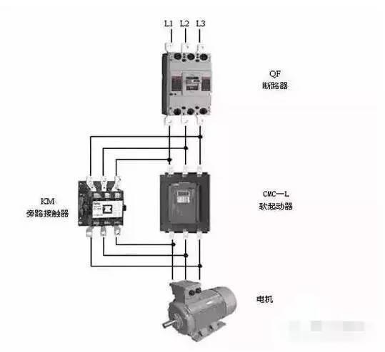 1.上图所示为单节点控制方式。接点闭合软起动起动,接点打开软起动器停止。但要注意这种接线LED面板起动操作无效。端子3、4、5起停信号是一个无源节点。   注:   1.上图所示为单节点控制方式。接点闭合软起动起动,接点打开软起动器停止。但要注意这种接线LED面板起动操作无效。端子3、4、5起停信号是一个无源节点。   2.PE接地线应尽可能短,接于距软起动器最近的接地点,合适的接地点应位于安装板上紧靠软起动器处,安装板也应接地,此处接地为功能地而不是保护接地。   3.