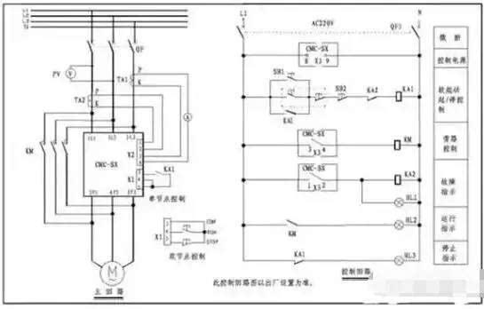 当采用旁路接触器时,可通过内置信号继电器k2控制旁路接触器. 注: 1.