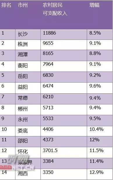 衡阳师范学院_衡阳人均工资