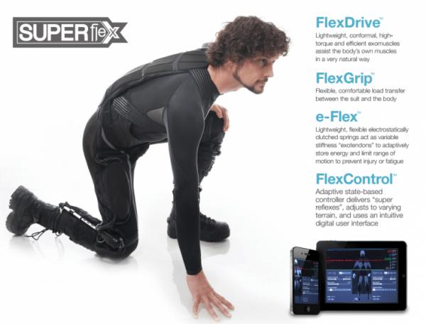 Superflex动力服:穿上我 让你拥有超人般能力的照片 - 1