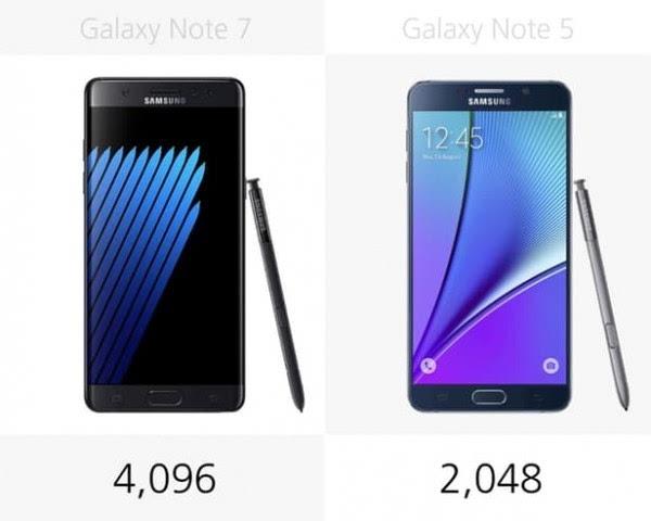 是否值得升级?Galaxy Note 5/Note 7规格参数对比的照片 - 11