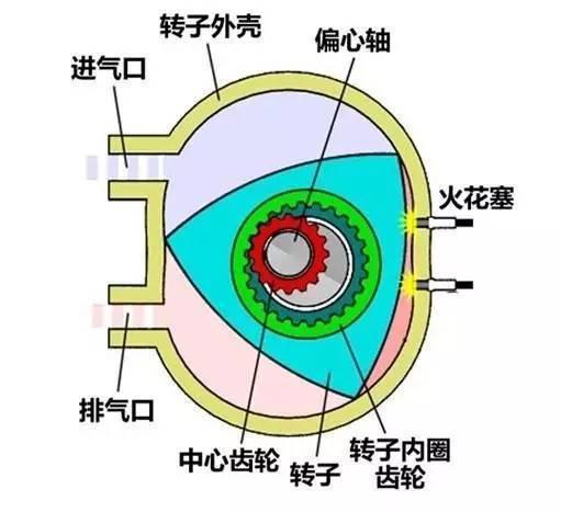 单相感应电动机),通过采用铸铜转子技术,可以有效提高电动机的能效