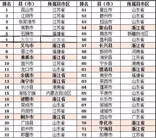 青海各县区经济总量排名_青海地图