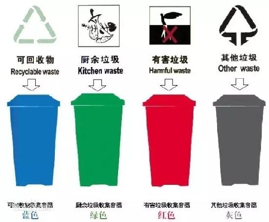 矿泉水瓶手工制作垃圾桶