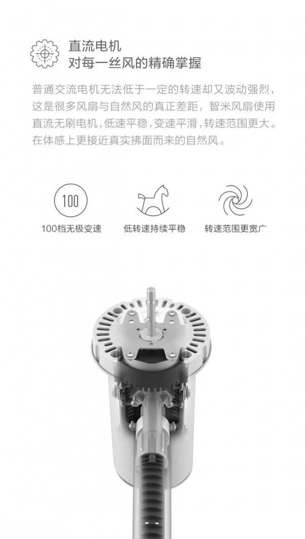 米家开卖变频风扇 售价799元的照片 - 5