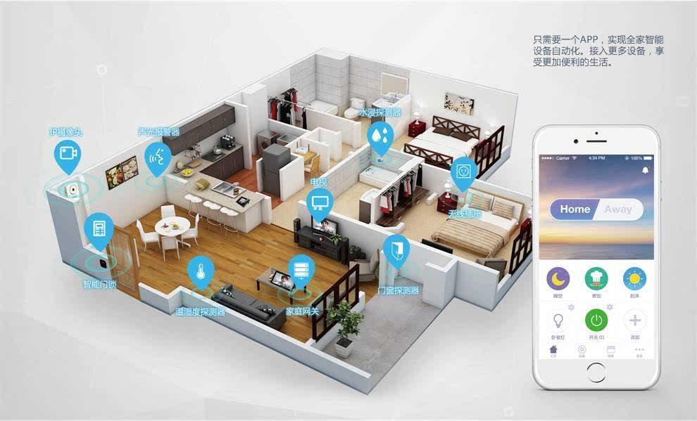 包括市场分析,商业模式设计,产品和网络设计,后端服务等,引领智慧家庭图片