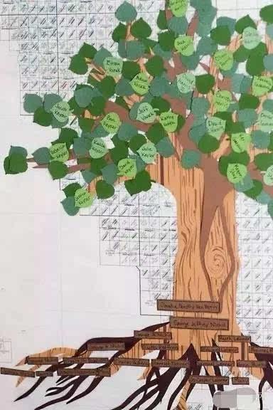 幼儿园和手工家庭树怎样画