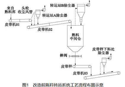 电路 电路图 电子 原理图 422_296