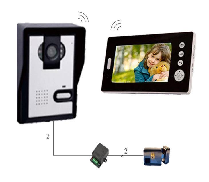 浅析无线可视对讲门铃的电路设计思路