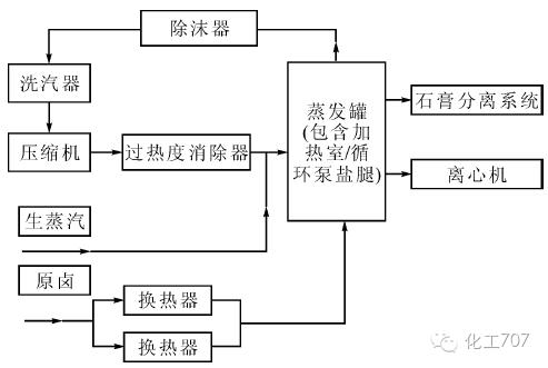 ne55内部电路结构框图