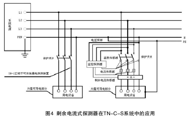 剩余电流式电气火灾监控探测器安装