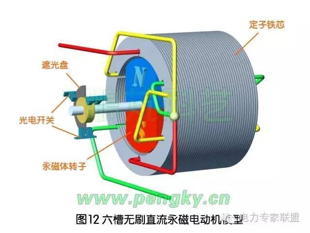 图12是六槽无刷直流永磁电动机模型的结构示意图