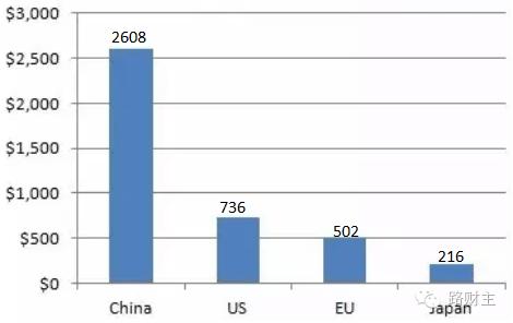 临沂gdp低却感觉很有钱_大局已定 获国家力挺 重庆即将全面爆发 3200万重庆人身价暴涨