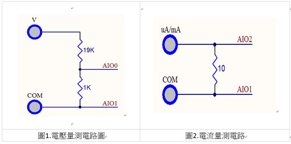 以高整合度混合信号单片机实现电压电流计应用