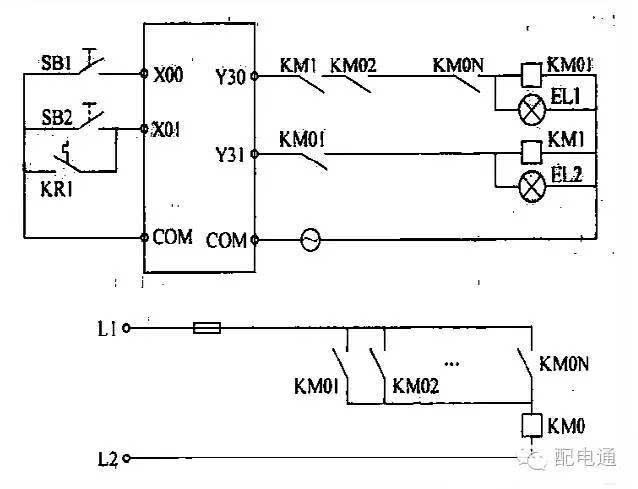 三相异步电动机等电路图以及常见