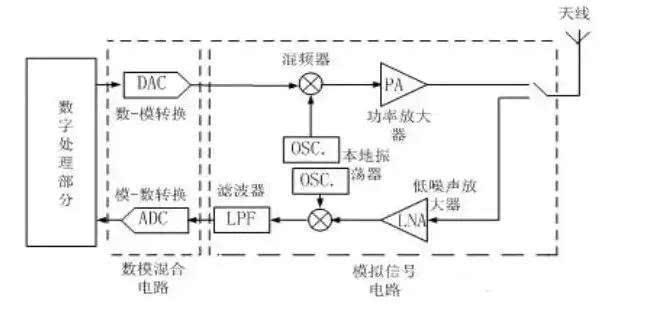 高压线路二次回路,三相异步电动机等电路图以及常见