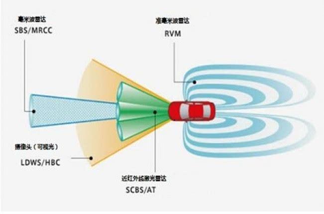 红光的作用和原理_红光治疗的作用是什么
