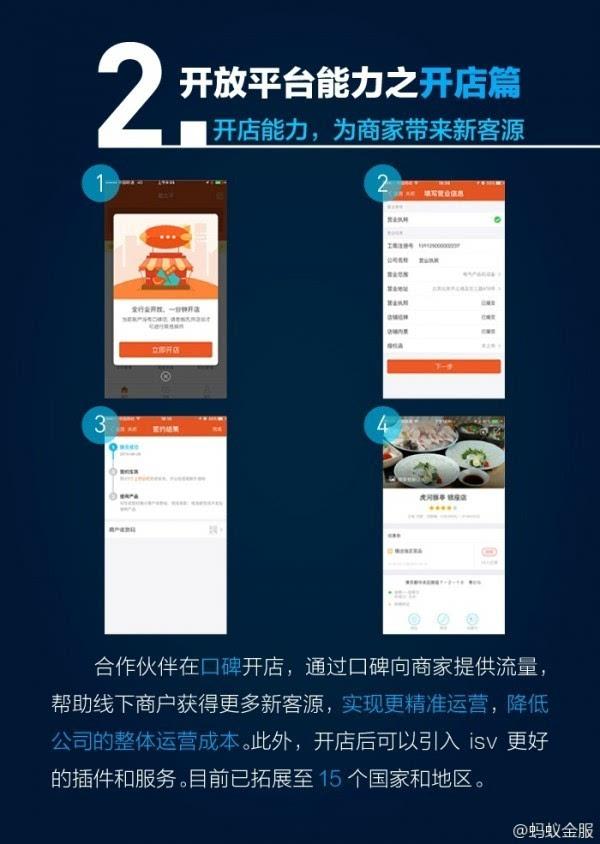 蚂蚁金服发布开放平台 App接入支付宝将更简单的照片 - 2