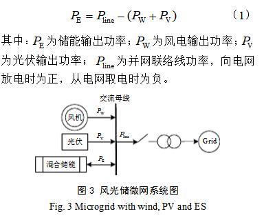 超级电容-蓄电池混合储能拓扑结构和控制策略研究