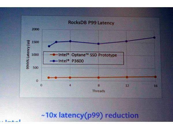 3D XPoint固态盘首次现身:Intel、美光贡献存储革命的照片 - 13