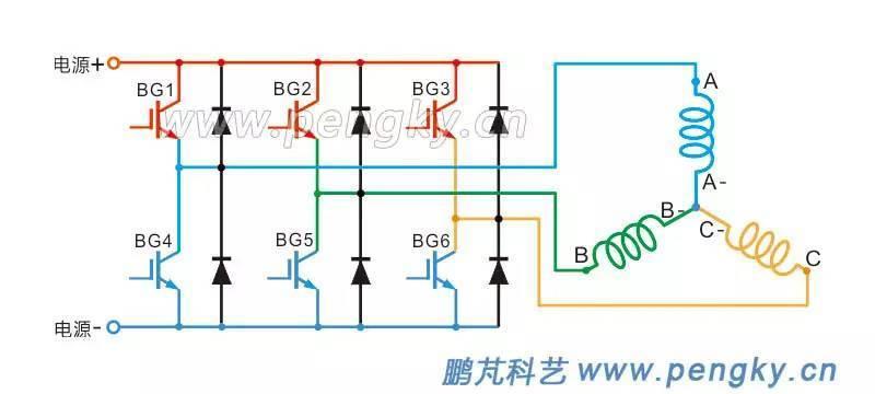 图中线圈端的标注与图3相同,线圈上的红色箭头表示此时线圈电流方向