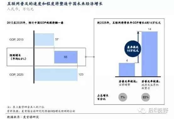 长沙十三五规划gdp_广州到2020年GDP达2.8万亿元