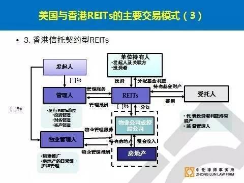 资产管理公司组织结构图