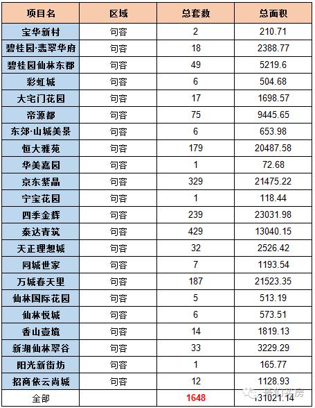 县级市人口要求_湖北省人口排名前五县级市 最少的都有100多万人