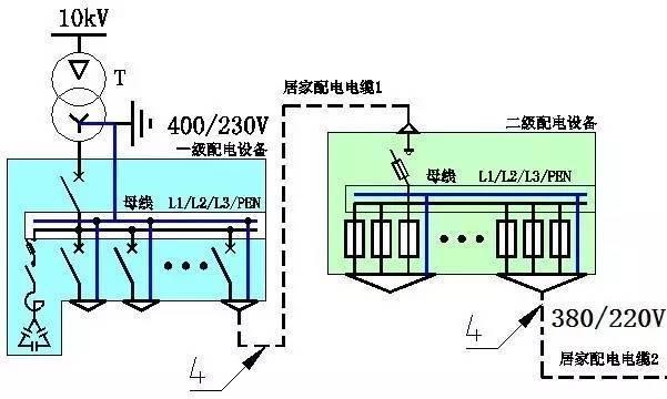 电网三相交流电是如何转换到家用电的?