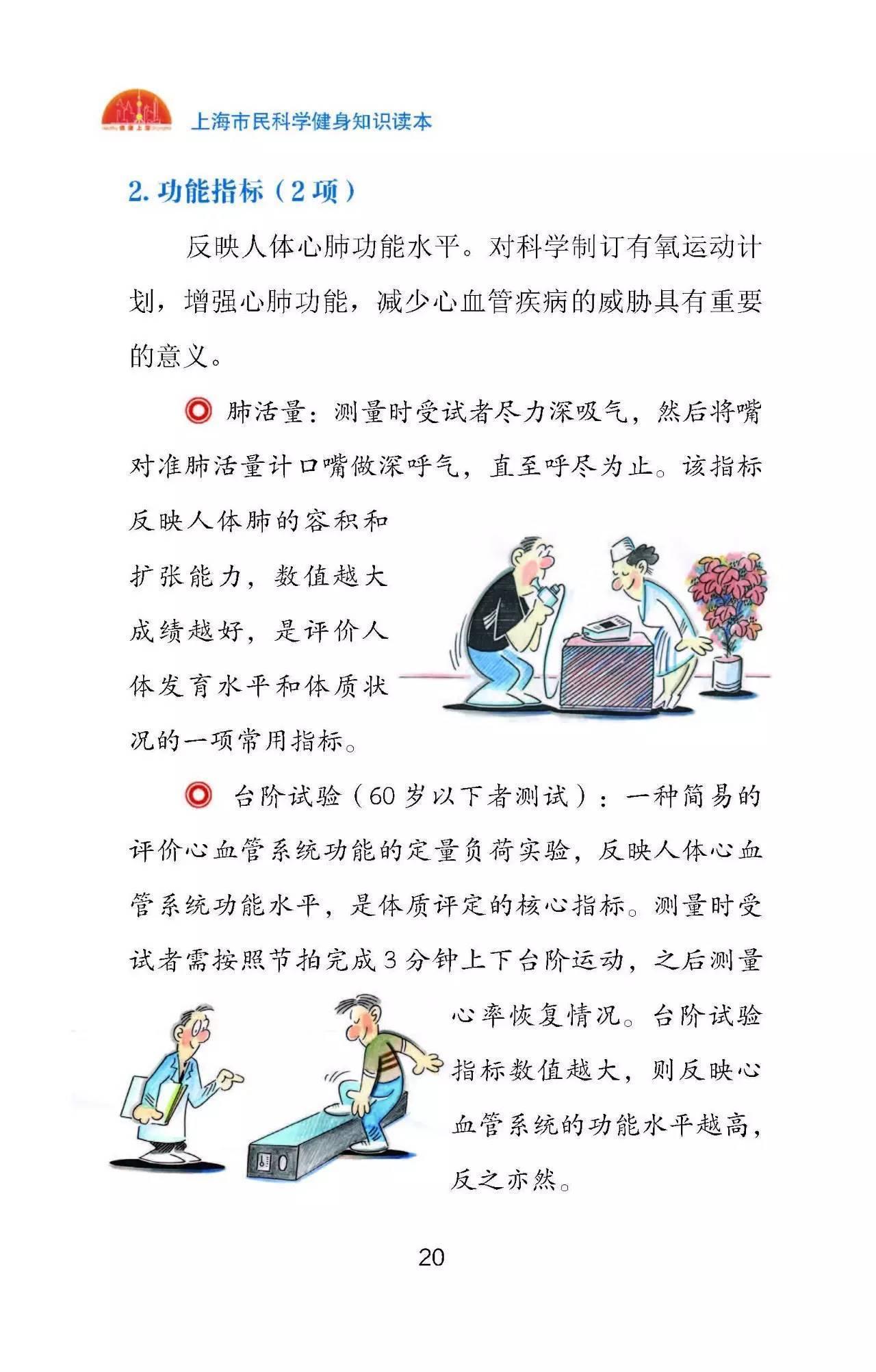 [分享]《上海市民科学健身知识读本》 身体活动金字塔