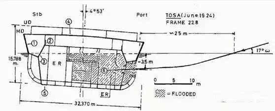 电路 电路图 电子 工程图 平面图 原理图 558_225