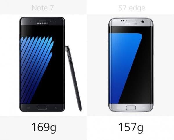 一脉相承的Galaxy Note 7/S7 edge,你会买谁?的照片 - 3