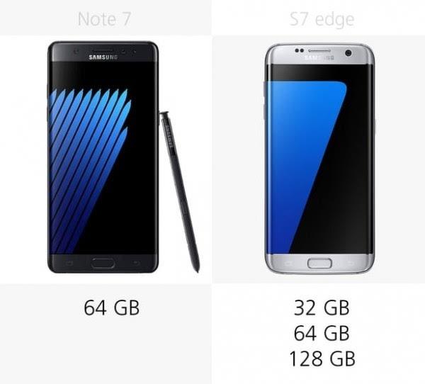一脉相承的Galaxy Note 7/S7 edge,你会买谁?的照片 - 24