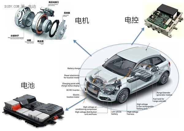 """中韩之争:""""萨德""""与新能源汽车动力电池"""