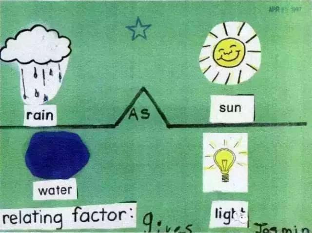 据说,会用思维导图的孩子比其他孩子 聪明