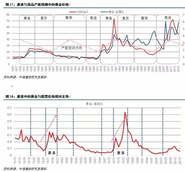 GDP波动规律_古代的经济学家就懂得用天气预测经济波动规律,那不是笑话吗
