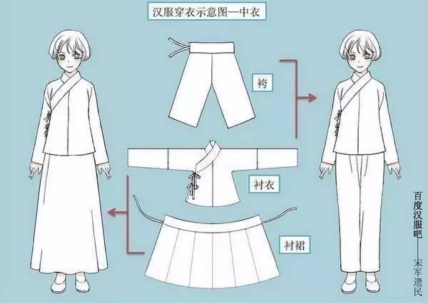 汉服裙子制作图解